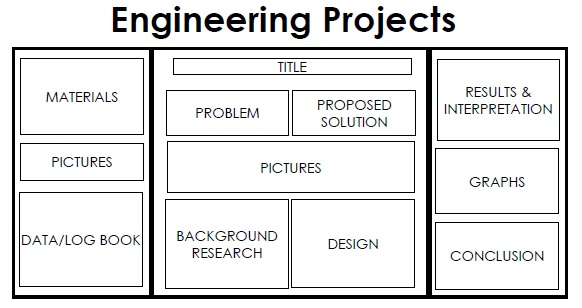 Engineering example research project